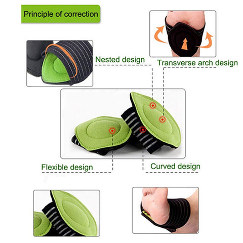 Foot Brace Support (2 Pieces)