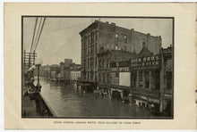 Load image into Gallery viewer,  Antique 1900's VIEWS OF THE 1903 KANSAS CITY FLOOD Photo Book, Missouri