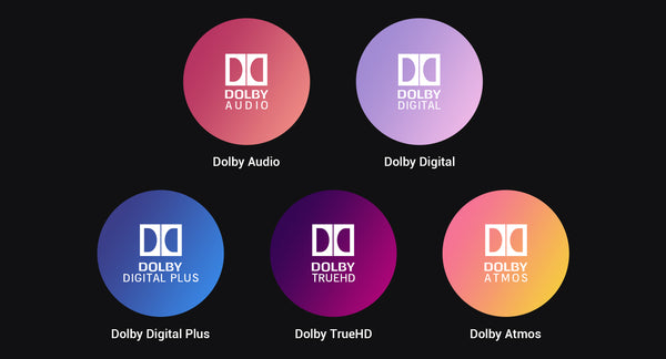 Dolby Audio, including Dolby Digital, Dolby Digital Plus, Dolby TrueHD and Dolby Atmos