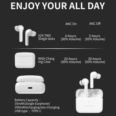 Virtual Acoustic V24 TWS Wireless Active Noise Cancelling BT Earbuds Multi-Channel 4 Mics Real Hybird ANC Bluetooth Earphones Stereo 3D Surround Smart Touch Control Waterproof 30Hrs USB-C Charge