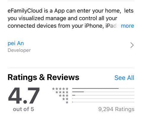 efamily cloud rating