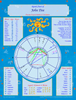 Image of My Personal Natal Chart (PDF)
