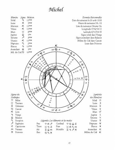 My Personal Horoscope for Adult (pdf/ebook)