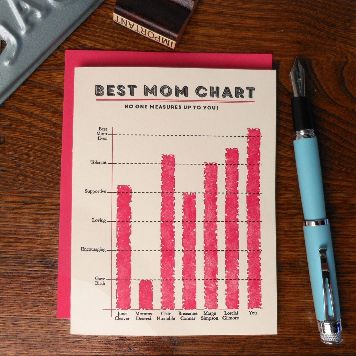 Best Mom Chart Mother's Day Card