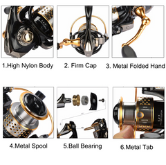 Metal Fishing Coil Reel