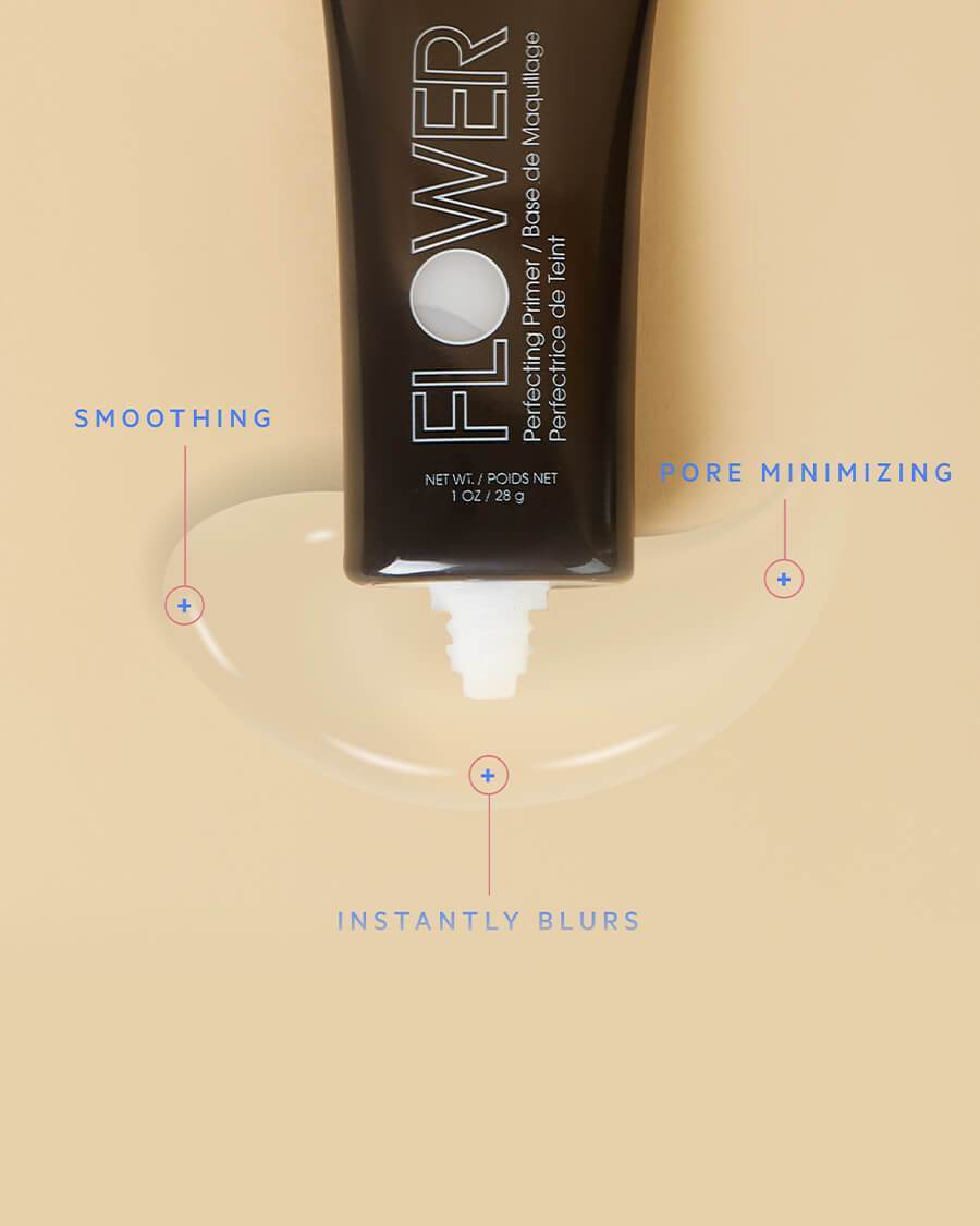 In Your Prime Perfecting Primer