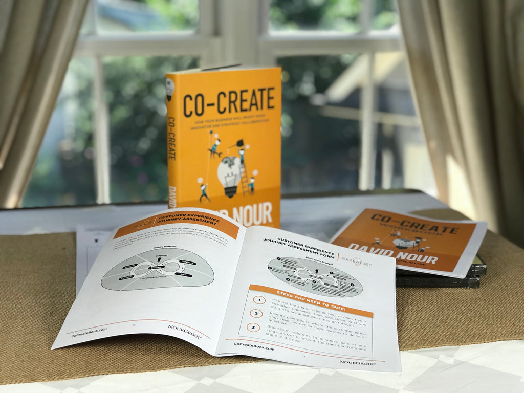 Co-Create Training Bundle
