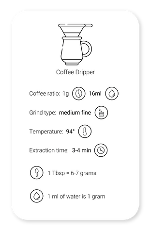 Brewing Guide - Coffee Dripper
