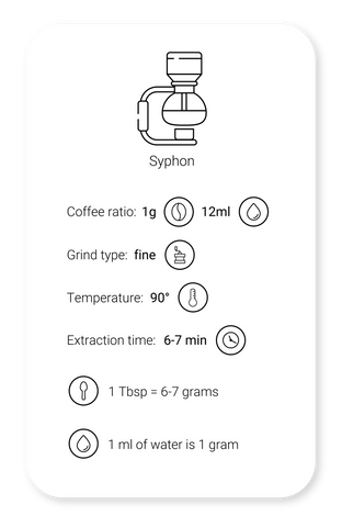 Brewing Guide - Coffee Siphon