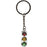 Wholesale Keychains Bulk - Dallas Wholesalers