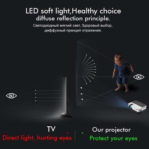 LED Micro Portable HD Projector with HDMI/USB-Other Electrical Products-[variant_title]-Khadiza Electricals