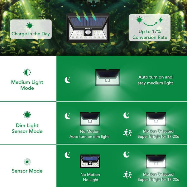 Water/Heat/Frost Resistant 3 mode Solar Light with Wide Angle  Motion Sensor( 24 LED)-Solar Outdoor Wall Lamp-[variant_title]-Khadiza Electricals