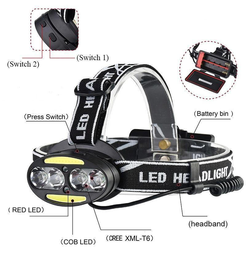 Rechargeable Headlight (4* T6 30000LM LED, 2x18650 battery, USB chargeable)-Flashlight/ Torch-China-Khadiza Electricals