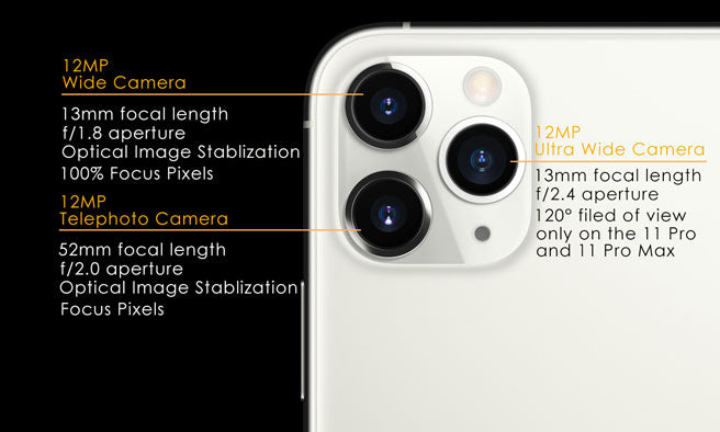 iPhone 11 Pro triple cameras