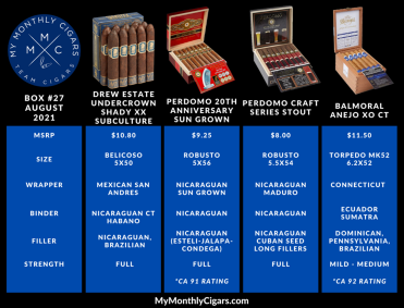 My Monthly Cigars - Box #27 - August 2021 - A Cigar Club For Everyone