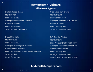 My Monthly Cigars - Box #26 - July 2021 - A Cigar Club For Everyone