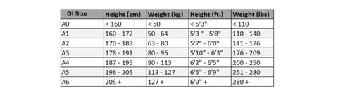 mens-size-chart-gi-supplemental
