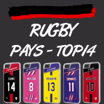 Coque foot rugby France TOP14 pays - flocage 100% personnalisable - iPhone smartphone - TEAMCOQUES
