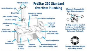 """ProStar 230"" Standard Overflow 6' Rimless Low Iron Glass Tank, Pre-Assembled Aluminum Stand, Full Filtration and Plumbing Aquarium System (Tank Capacity = ~180G┃Full System Capacity = ~230G)"