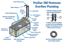 """ProStar 200"" Peninsula Overflow 5' Rimless Low Iron Glass Tank, Pre-Assembled Aluminum Stand, Full Filtration and Plumbing Aquarium System (Tank Capacity = ~150G┃Full System Capacity = ~190G)"
