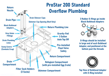 """ProStar 200"" Standard Overflow 5' Rimless Low Iron Glass Tank, Pre-Assembled Aluminum Stand, Full Filtration and Plumbing Aquarium System (Tank Capacity = ~150G┃Full System Capacity = ~190G)"