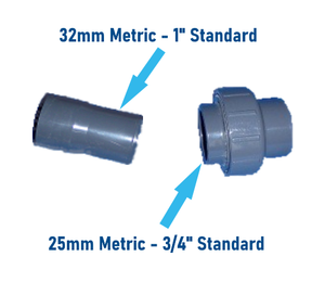 """ProStar 60 and 90 Plumbing Metric to Standard Custom Molded Conversion Kit"" Drain and Return Plumbing Converters to Standard Plumbing for Sump Changes, Gate Valve and Manifold Additions"