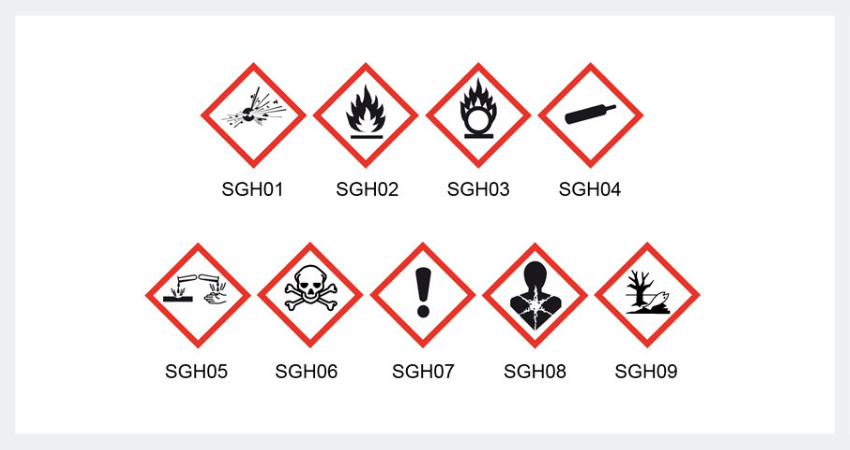 Globally Harmonized System (GHS) Pictograms