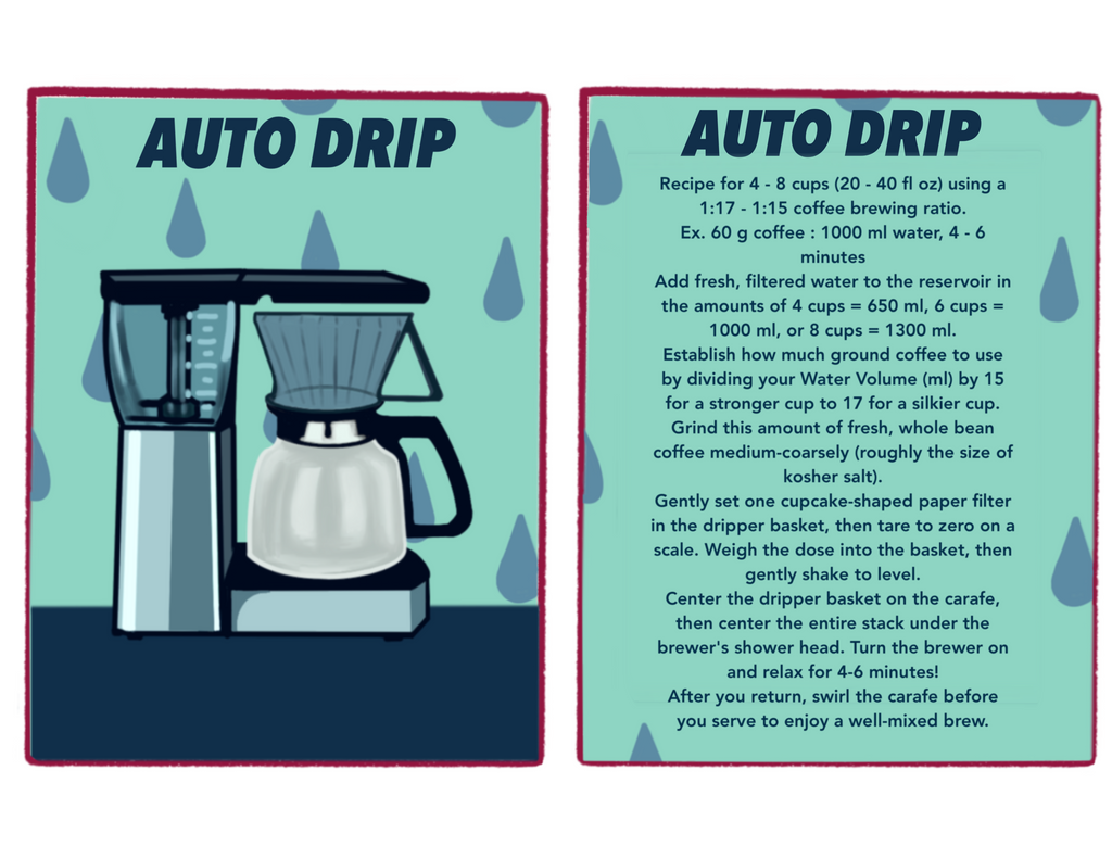 Auto-Dripper Brew Guide