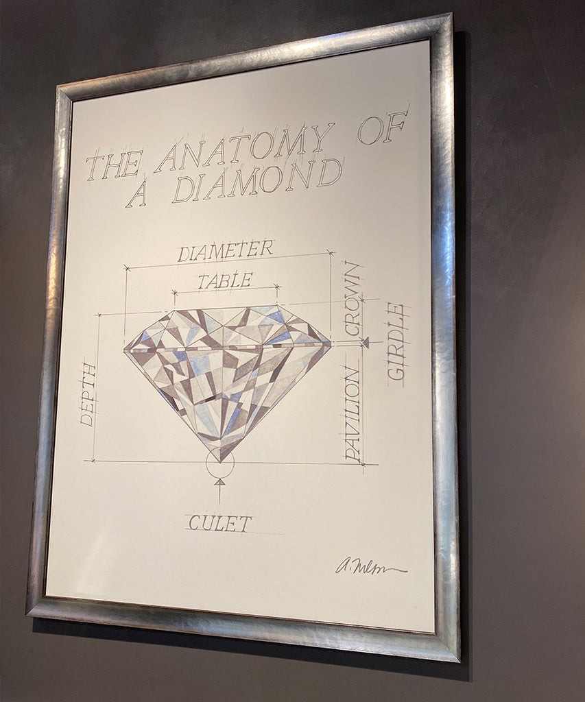 The Anatomy of a Diamond Watercolor Rendering printed on Canvas