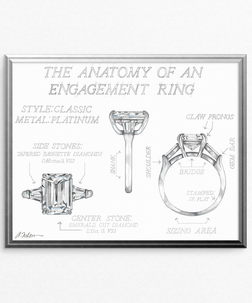 Anatomy of an Engagement Ring Watercolor Rendering printed on Paper