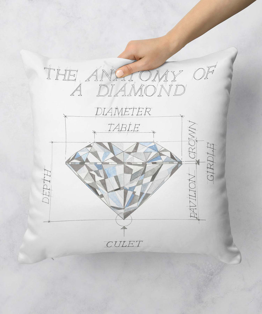 Anatomy of a Diamond Pillow