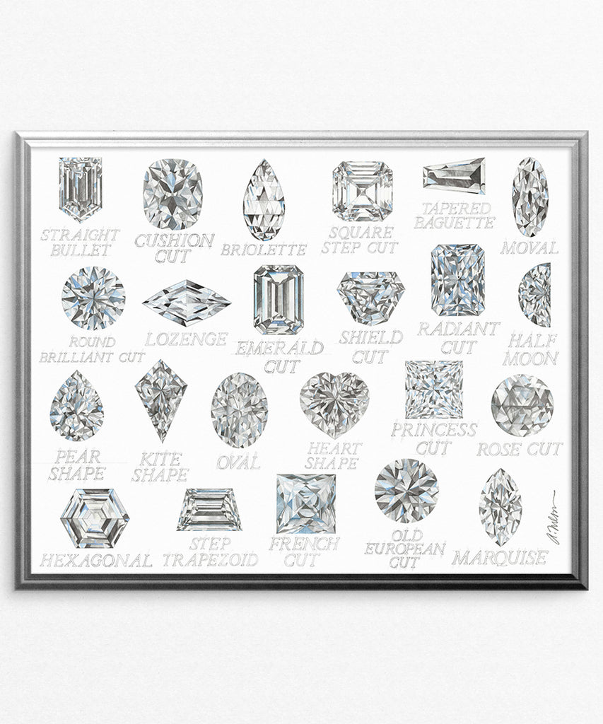 Diamond Shapes with Names Watercolor Rendering printed on Paper