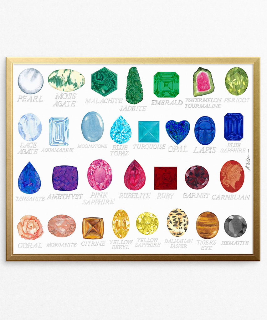 Gemstones with Names Watercolor Rendering printed on Paper