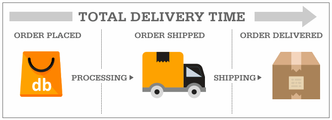 total delivery time db house