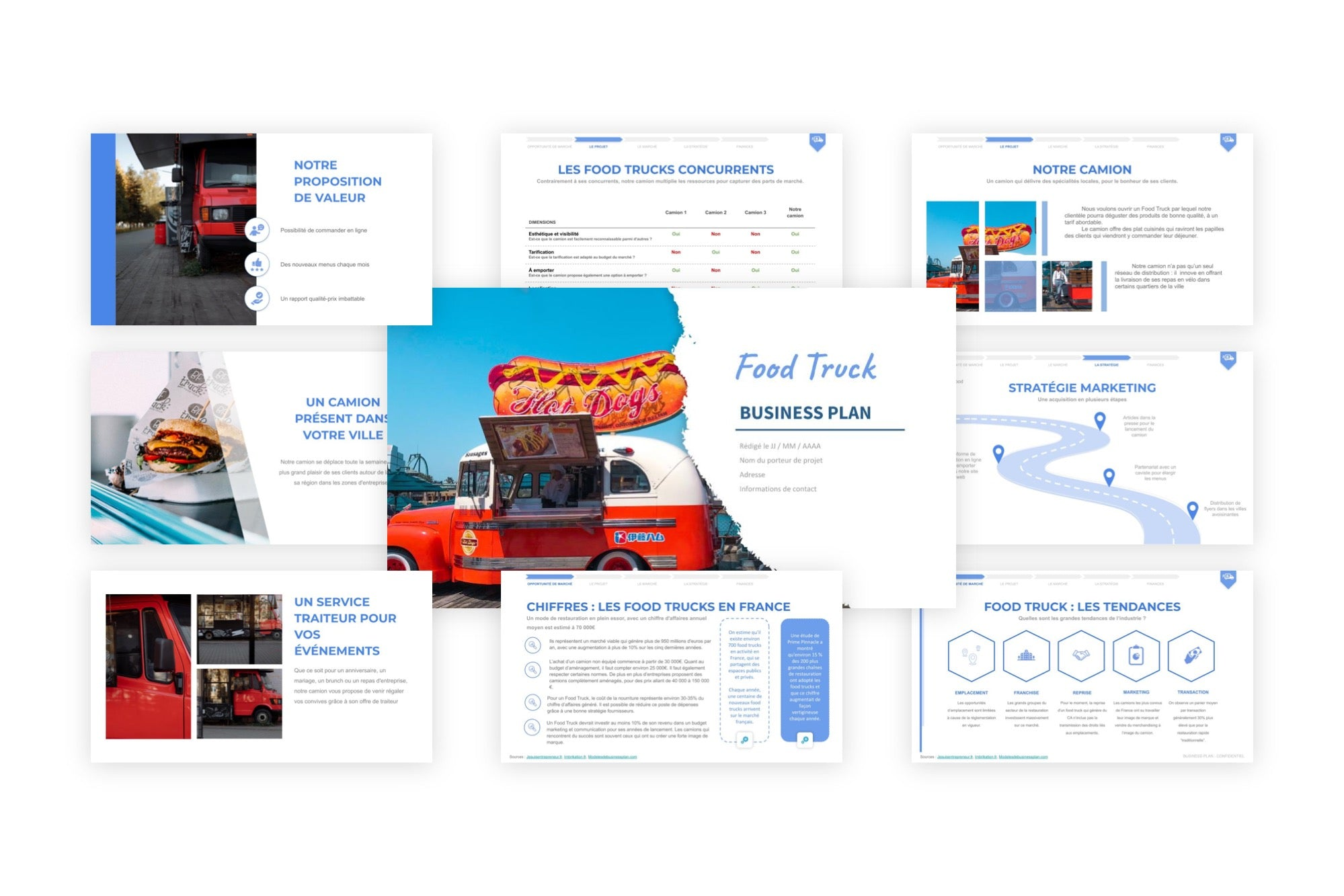 Food Truck Business Plan modele