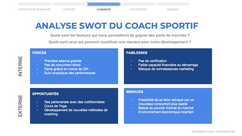 analyse swot concurrence coach sportif