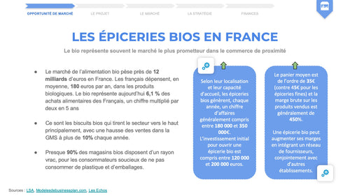 épicerie bio business plan