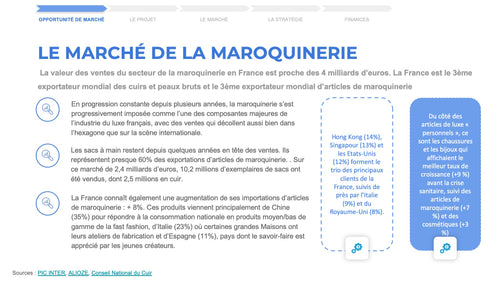 marché maroquinerie business plan