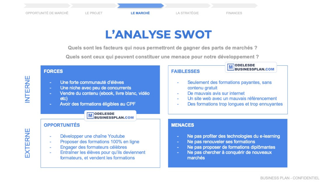 analyse swot organisme formations