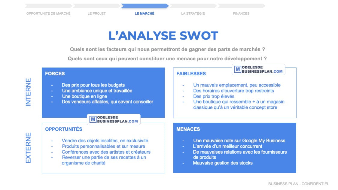 exemple swot concept store