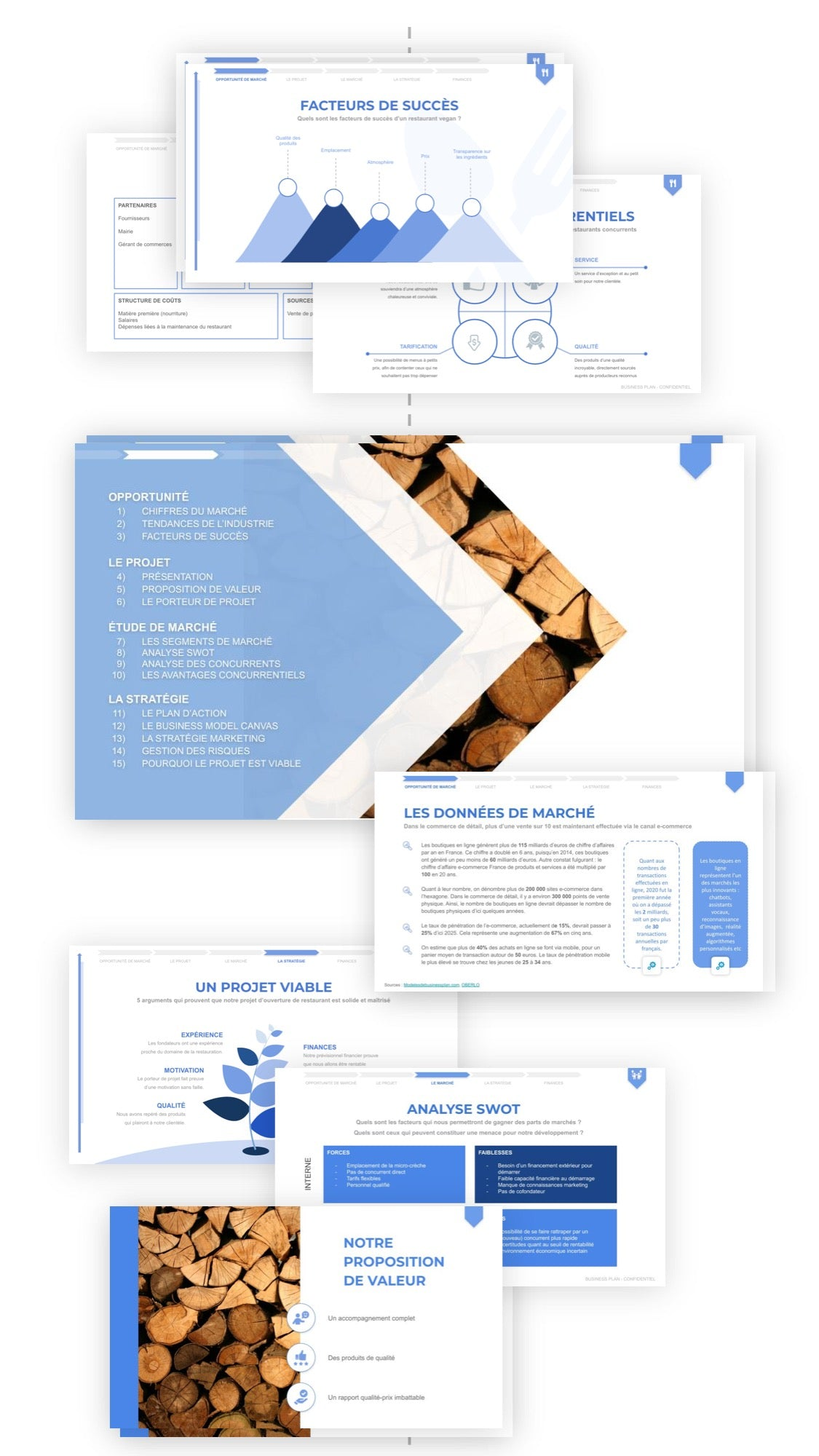 exemple business plan banque