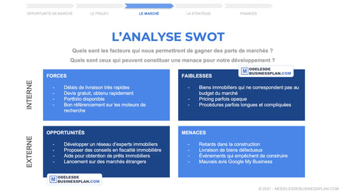 exemple analyse SWOT promoteur immobilier