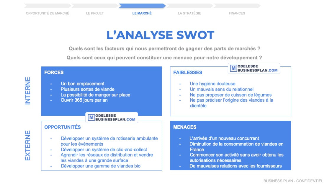 rotisserie analyse swot exemple