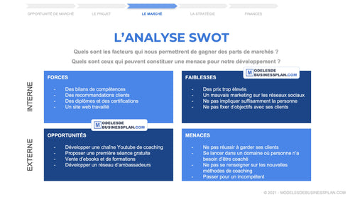 coach analyse swot exemple