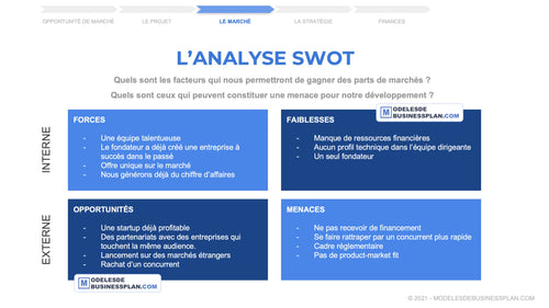 exemple analyse SWOT startup