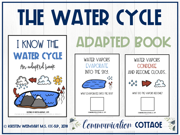 I Know About The Water Cycle