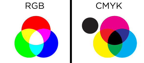 RBG vs CMYK, Color Space, Custom Button Design, Designing a pinback button