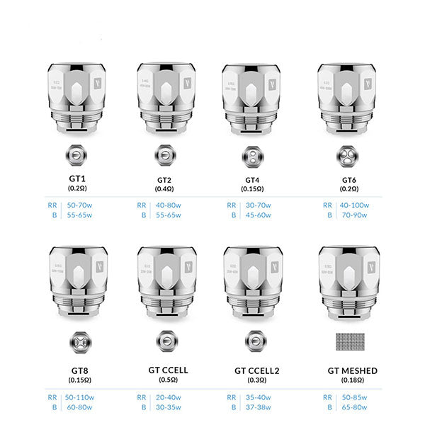 Vaporesso NRG GT Replacement Coils