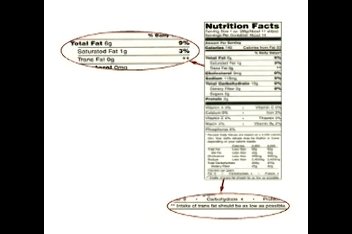 Unmasking Food Nutrition Labels Mysteries Revealed (Long Version)