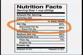 Unmasking Food Nutrition Labels Mysteries Revealed (Short Version)
